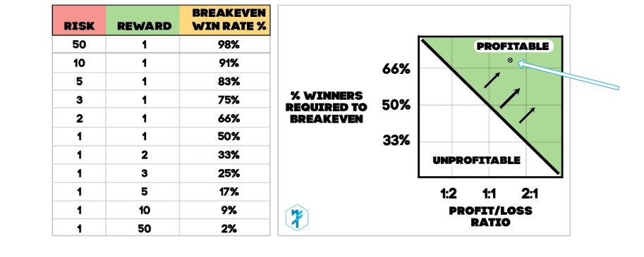 momentum day trading risk management