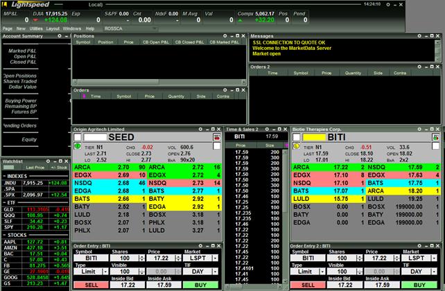 best online trading broker