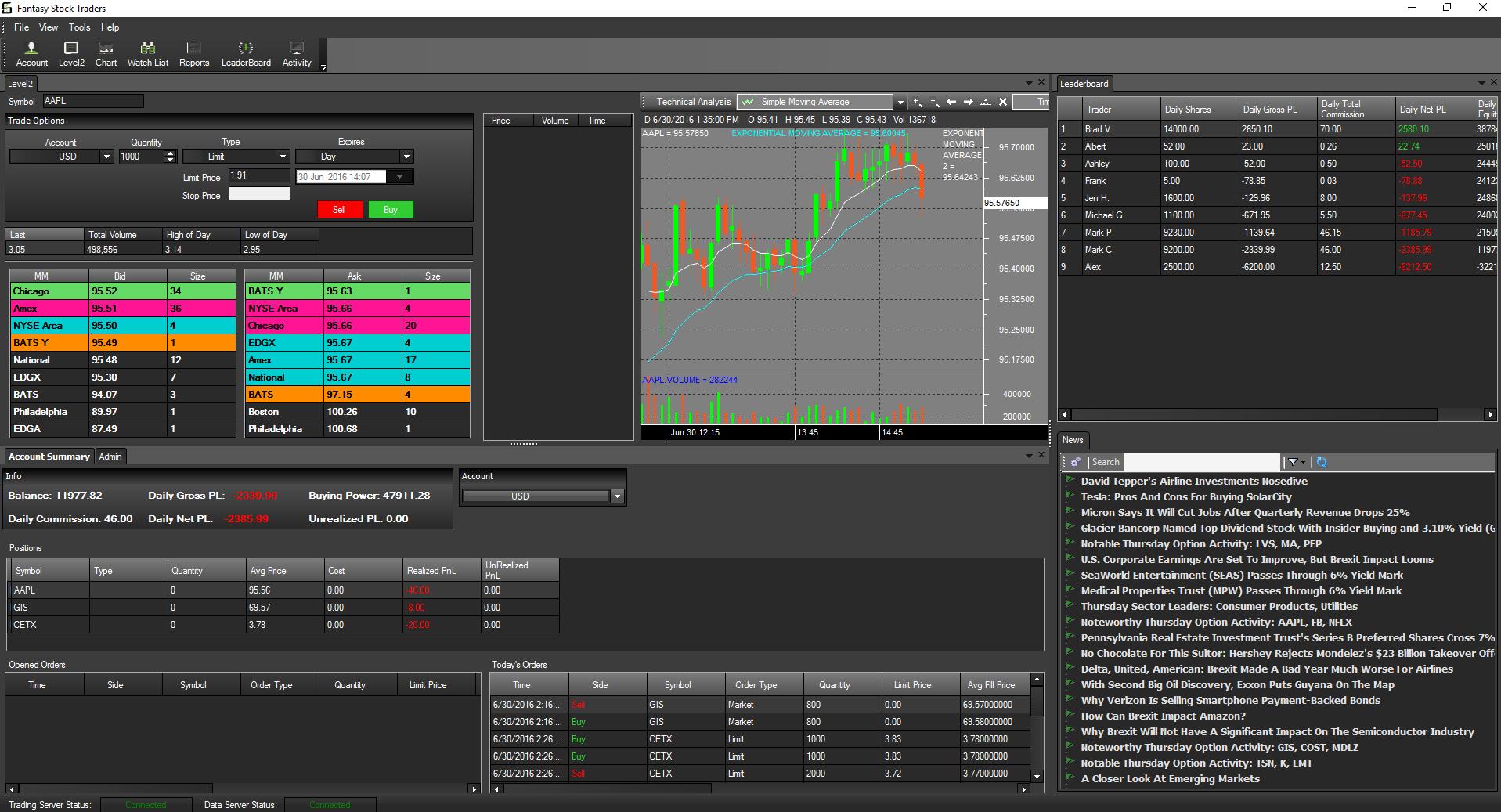 paper trading simulator