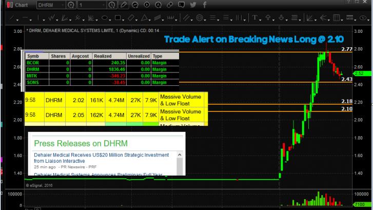 dhrm-trade-alert
