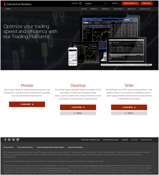 interactive-brokers-review-2