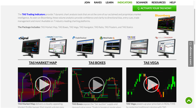 tas-indicators