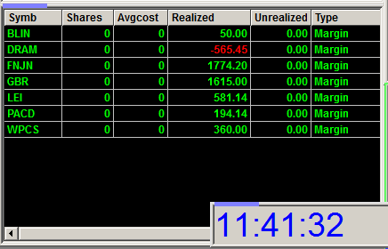 trades-today-6816