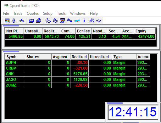 daily-gains-10616