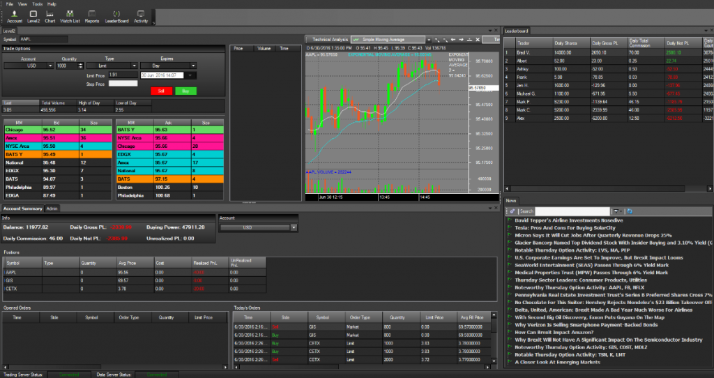 Fantasy Stock Traders