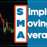 SMA Simple Moving Averages