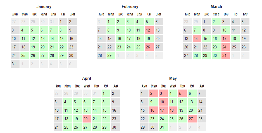 5-months-spring