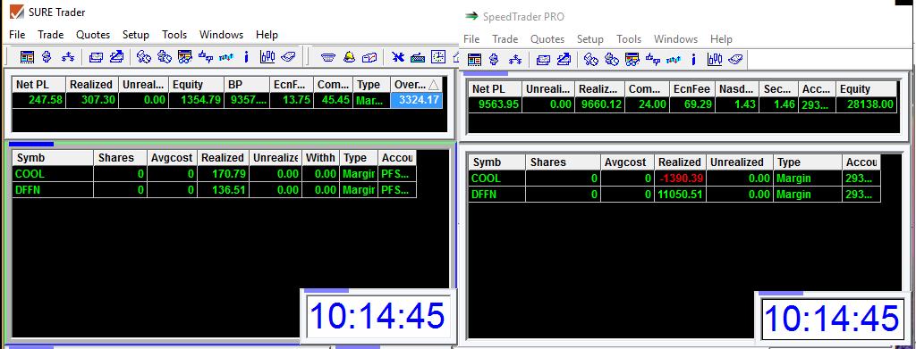 profits11017