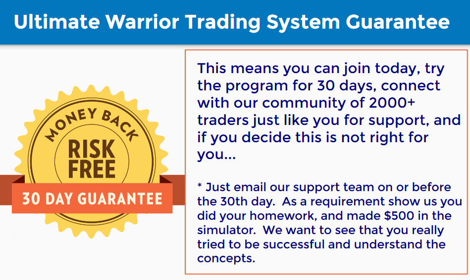 warrior-trading-30-day-mbg