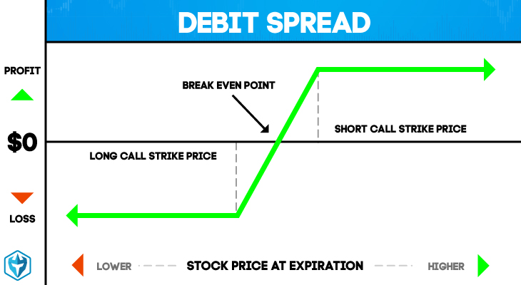 Day trading options definition