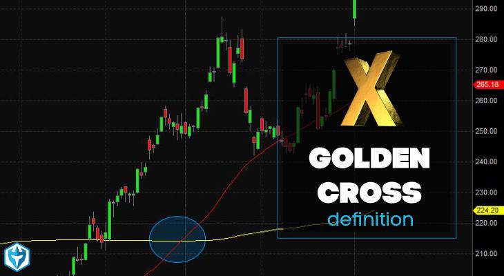 Golden Cross Definition: Day Trading Terminology - Warrior ...