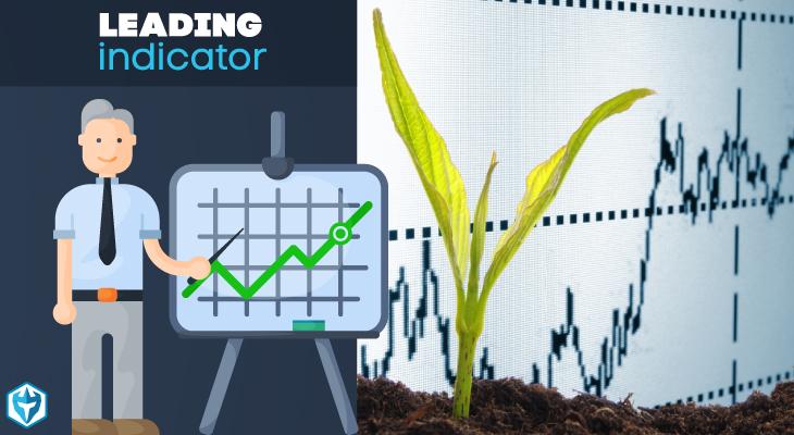 Day trading leading indicators