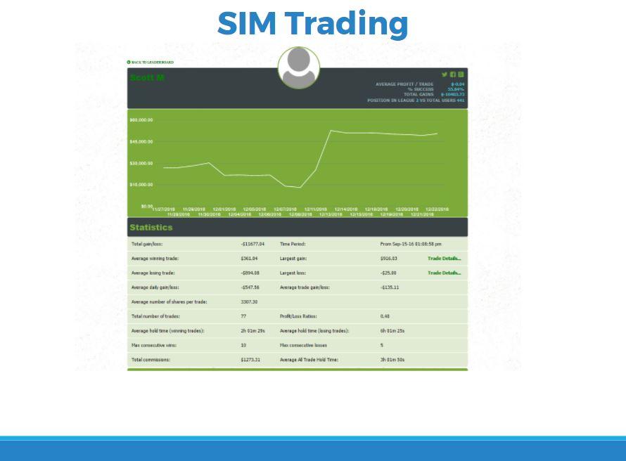sim trading