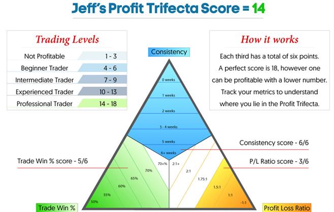 jeff-score
