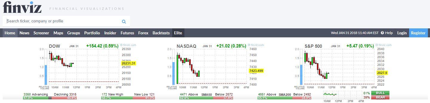 Reversal Stock Screener