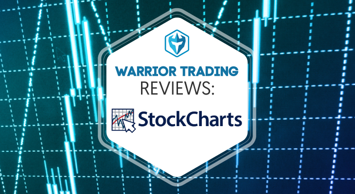 stockcharts