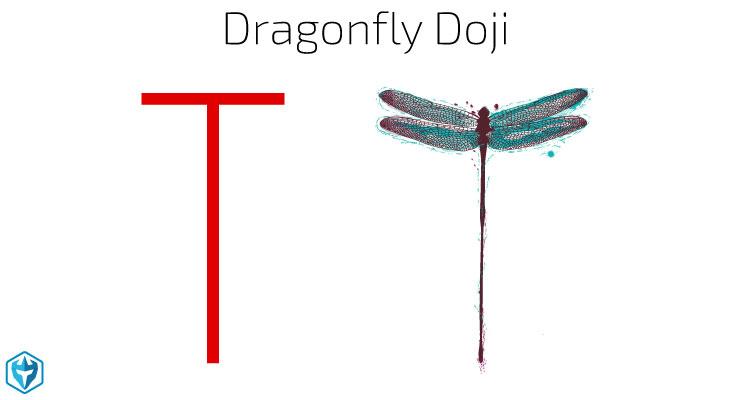 Dragonfly Doji Photo