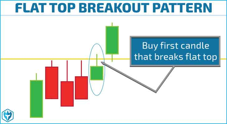 Momentum Day Trading Strategies for Beginners: A Step by Step Guide