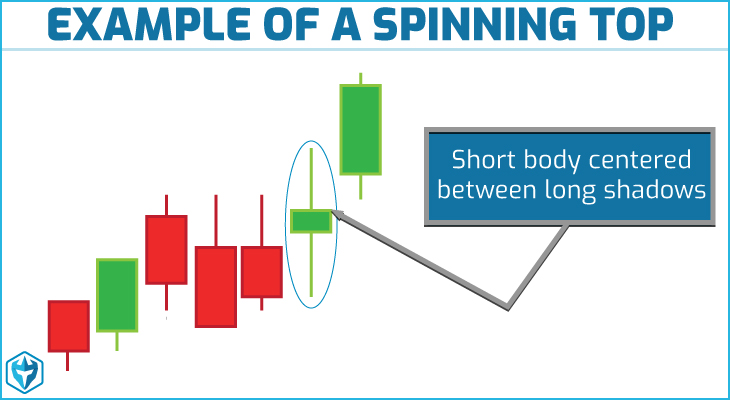 Spinning top illustration