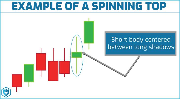 Spinning top illustration