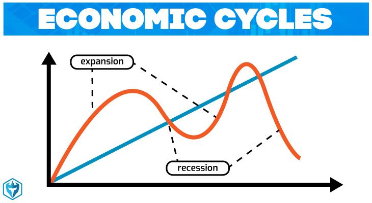 Economic Cycles photo