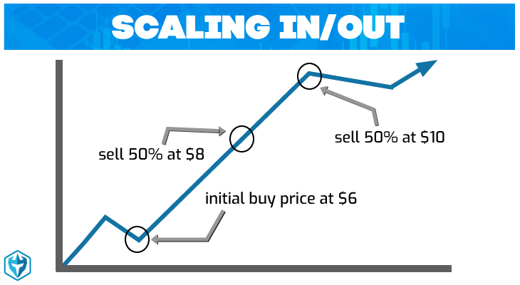 scaling in/out