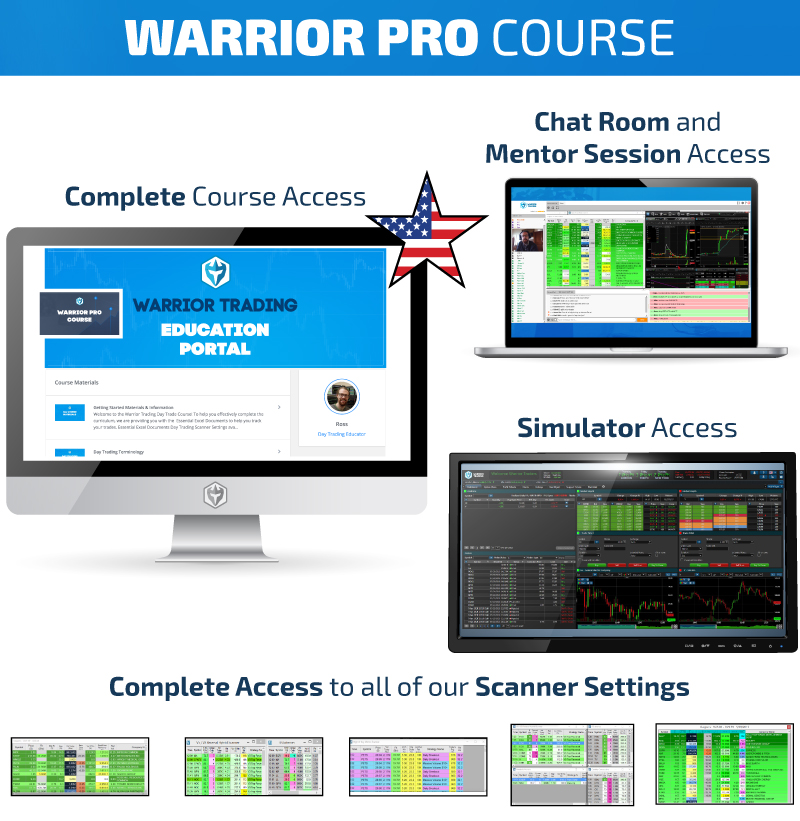 Warrior Pro Course Contents