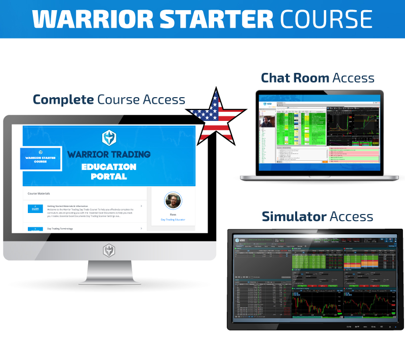 Warrior Starter Course Contents