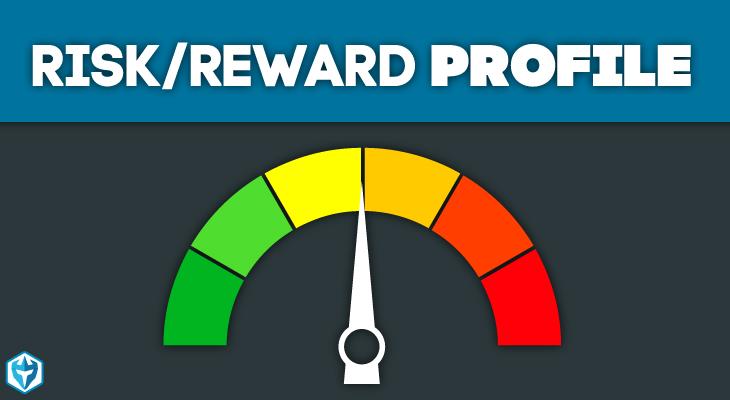 risk/reward profile photo