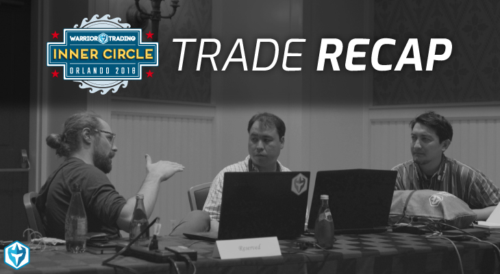 inner circle trading