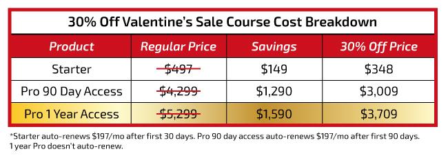 Course Cost Breakdown