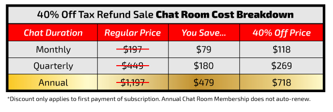 Chat Room Cost Breakdown