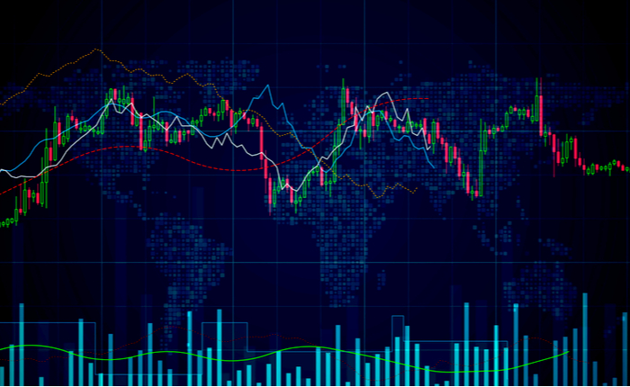 Top 4 Best Free Stock Charts For 2020