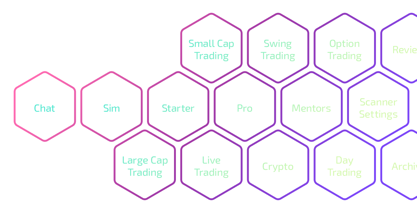 learn day trading cryptocurrency
