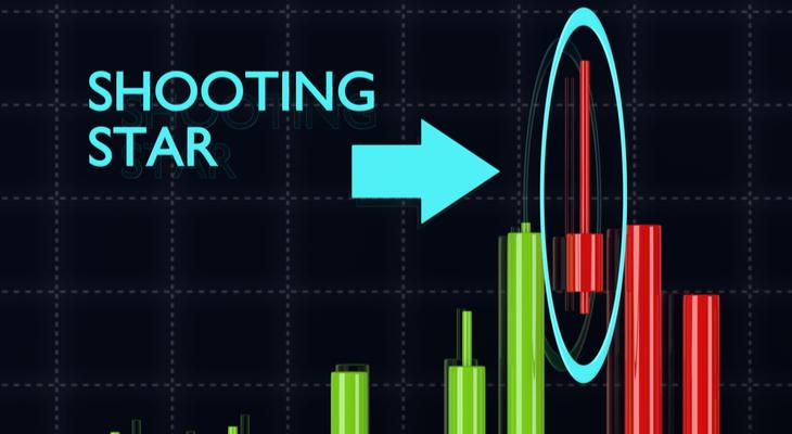 Shooting Star Pattern