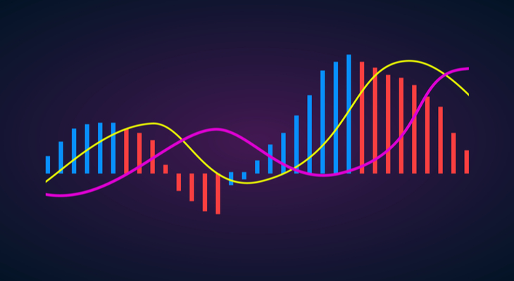 How to Use Moving Averages to Buy Stocks