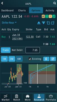 Market Gear Review [2021]