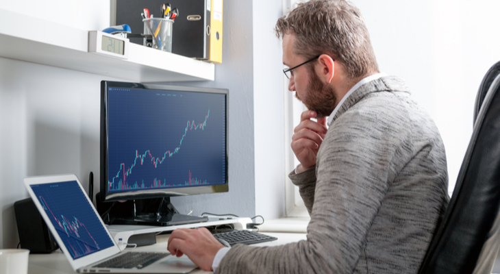 How Many Day Trades Can You Make In A Week