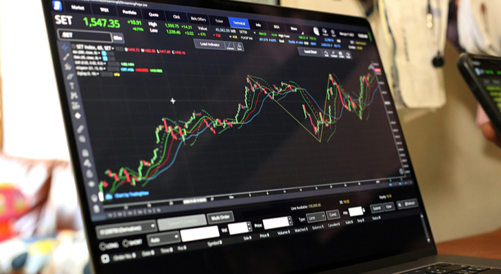 Trend Trading for Beginners